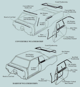 Weatherstripping & Rubber Parts