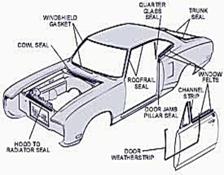 1994 Lincoln Wiring Diagrams furthermore 1961 Thunderbird Wiring Diagram additionally Wiring Harness For Boat further 301528698954 in addition 1953 Ford Wiring Diagram Further Truck Diagrams. on wiring diagram 1960 cadillac